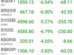 最惨闪崩10%!亚太股市重启暴跌模式,是否提前抛售股票?